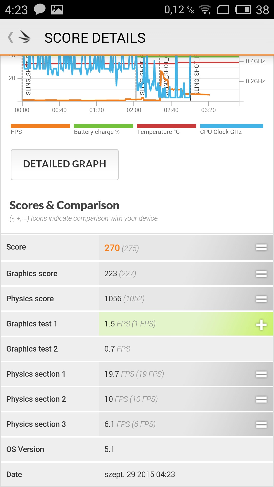Meizu M2 Note - 3DMark
