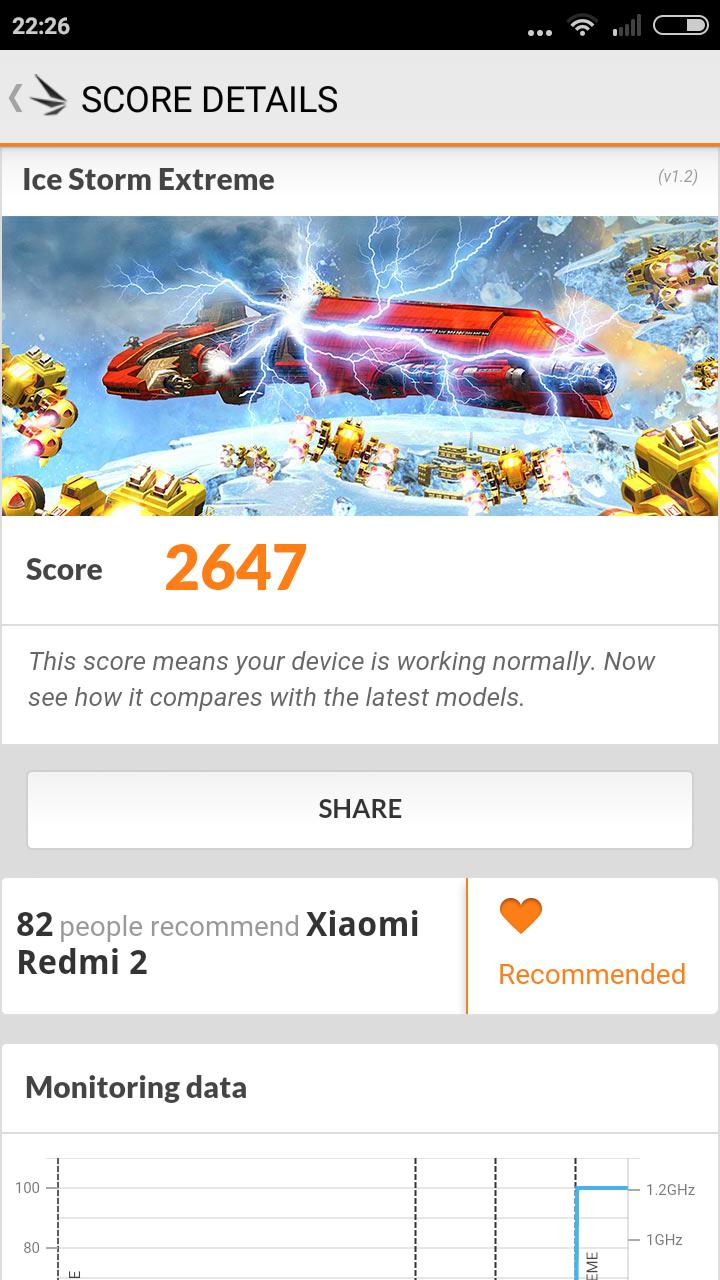 Xiaomi Redmi 2 Pro - 3DMark