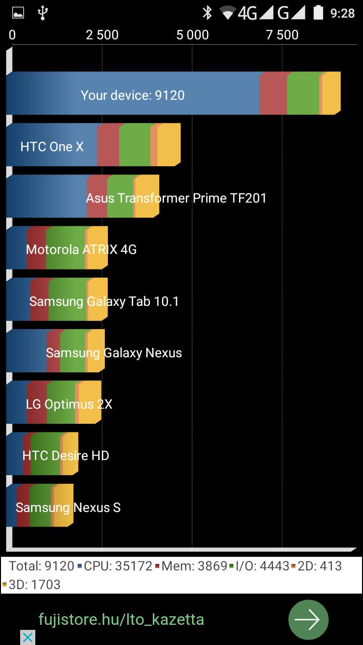 DOOGEE X5 PRO okostelefon