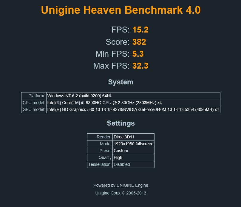 Dell Inspiron 24 7459 All in One Unigine Heaven Benchmark - www.itfroccs.hu