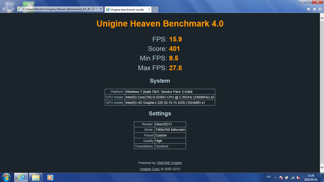 Dell Latitude E5570 - Unigine Heaven Benchmark