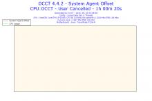 Acer TravelMate P236-M