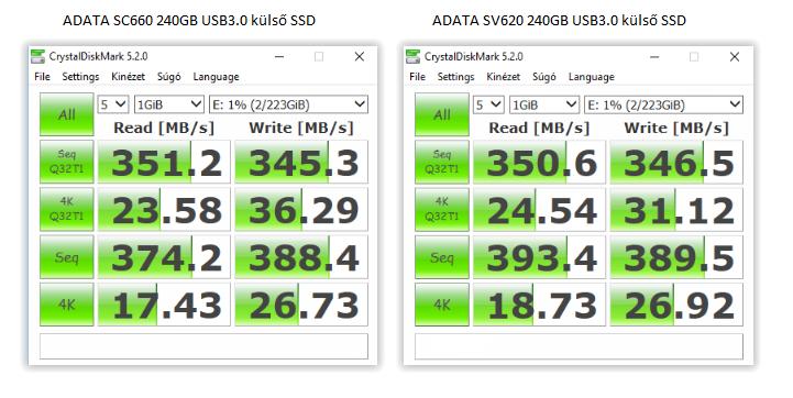 ADATA SC660 és ADATA SV620 Crystaldiskmark - www.itfroccs.hu
