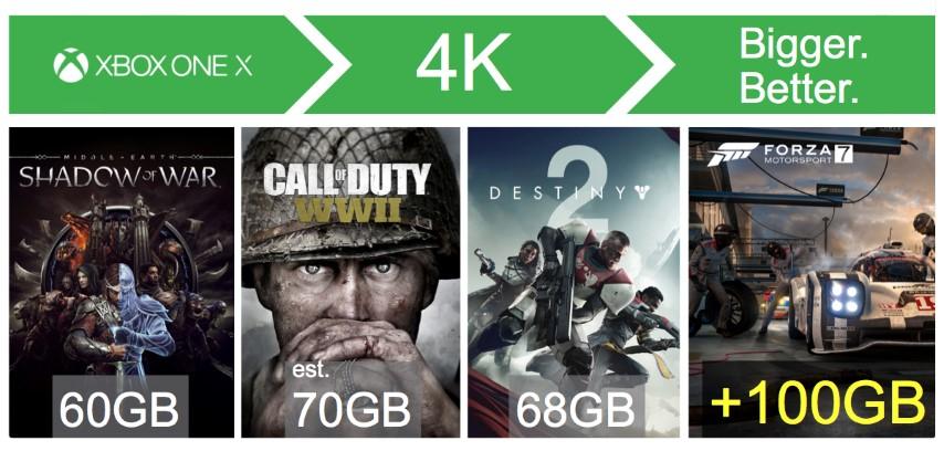 Xbox Game Pass — sok játék, kis helyen is elfér! Seagate Game Drive a mentésekhez