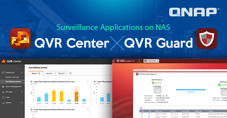 A QNAP bemutatja a QVR Center-t és a QVR Guard-ot, valamint a QVR Pro felügyelet központosított telepítésének stratégiáját, valamint a failover felvételi megoldást - www.itfroccs.hu