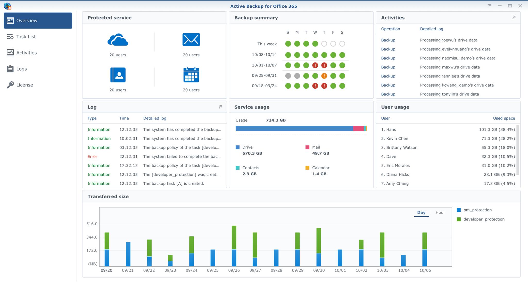 A Synology® bejelentette az Active Backup for Office 365 2.0 bétaverziójának megjelenését