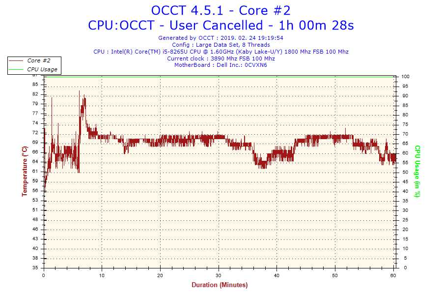 dell-inspiron-5482-1-hour-occt-stress-test-itfroccs hu-2019-02-24