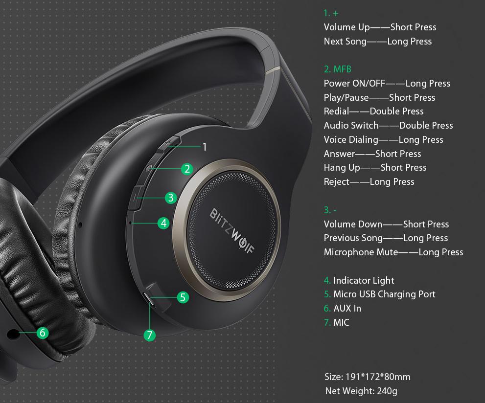 Blitzwolf BW-HP0 – vezetéknélküli fejhallgató