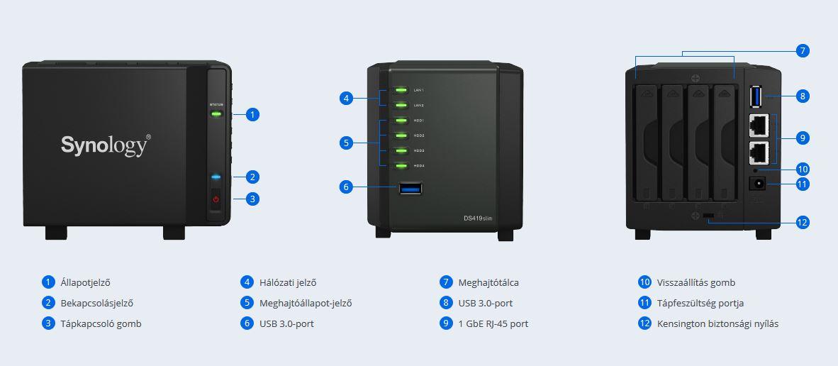 DiskStation DS419slim teszt és bemutató
